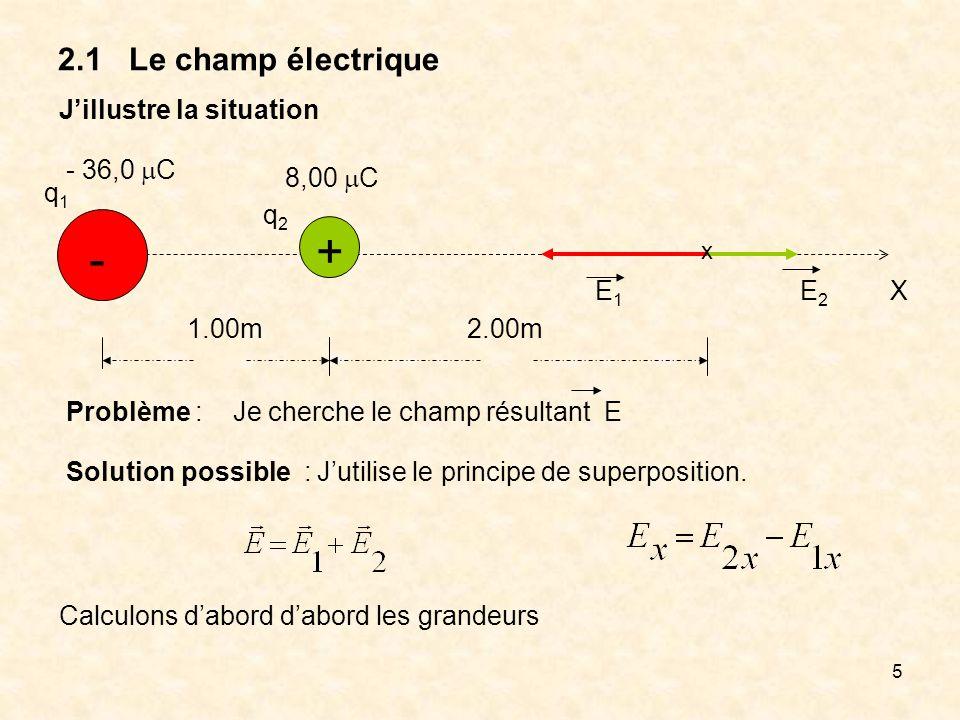 6 2.1 Le champ électrique Selon le définition du champ électrique pour une charge ponctuelle, on peut écrire = ( 1,80 - 3,60 )x 10 4 = - 1,80x10 4 N/C Résultat probable : Daprès mes calculs, la valeur du champ résultant E est - + - 36,0 C 8,00 C q1q1 q2q2 E x
