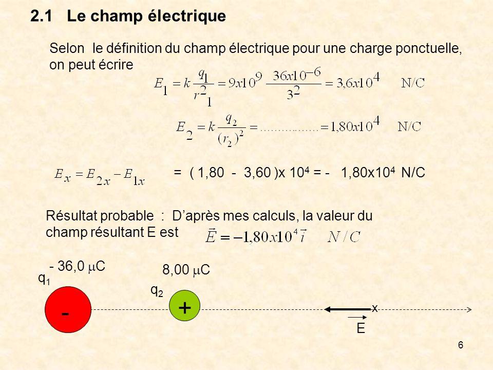 6 2.1 Le champ électrique Selon le définition du champ électrique pour une charge ponctuelle, on peut écrire = ( 1,80 - 3,60 )x 10 4 = - 1,80x10 4 N/C
