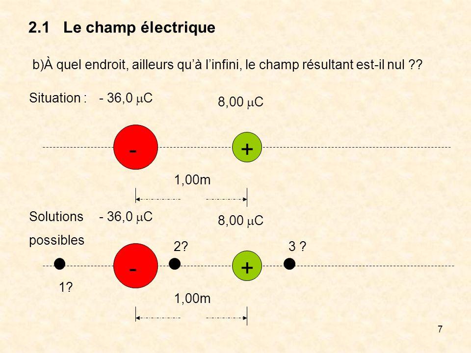 7 2.1 Le champ électrique b)À quel endroit, ailleurs quà linfini, le champ résultant est-il nul ?? Situation : 1,00m -+ - 36,0 C 8,00 C Solutions poss