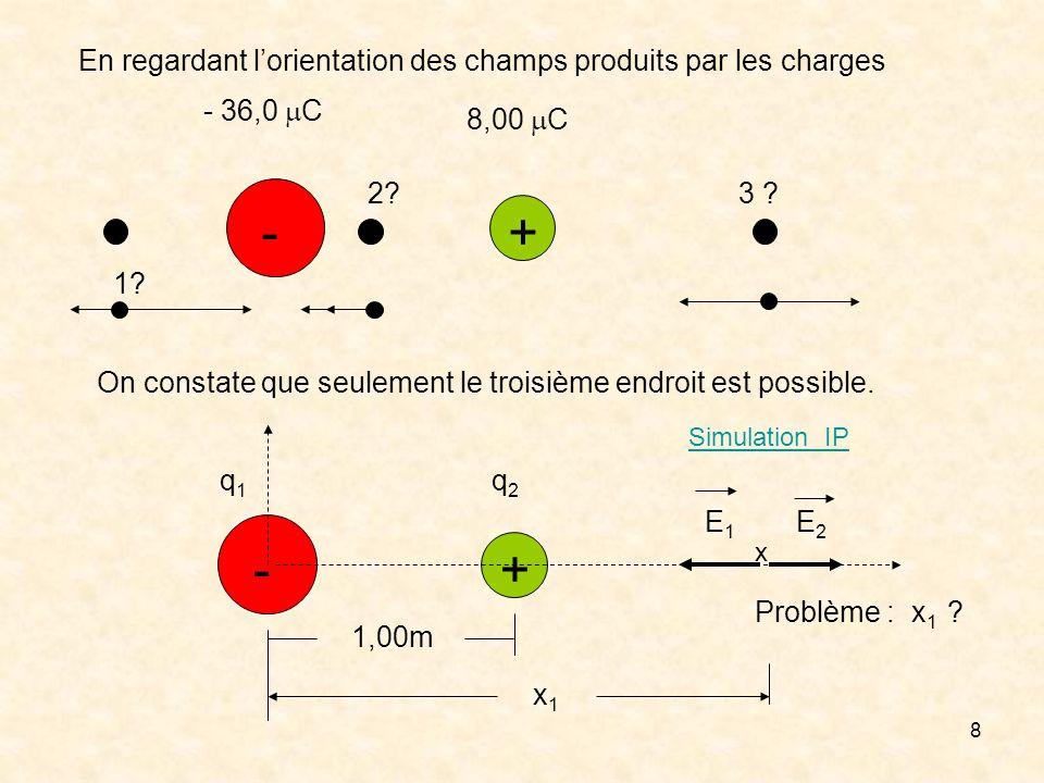 8 En regardant lorientation des champs produits par les charges 3 ? 1? 2? - 36,0 C 8,00 C +- On constate que seulement le troisième endroit est possib