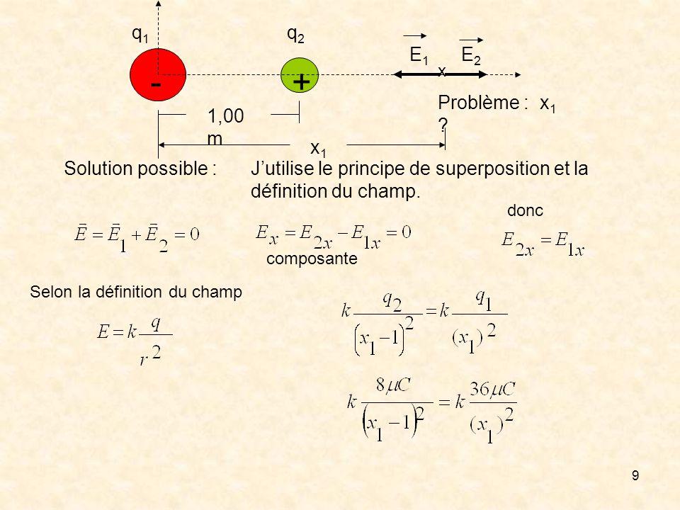 9 Solution possible :Jutilise le principe de superposition et la définition du champ. x1x1 - q1q1 q2q2 1,00 m + Problème : x 1 ? E2E2 E1E1 x donc Selo