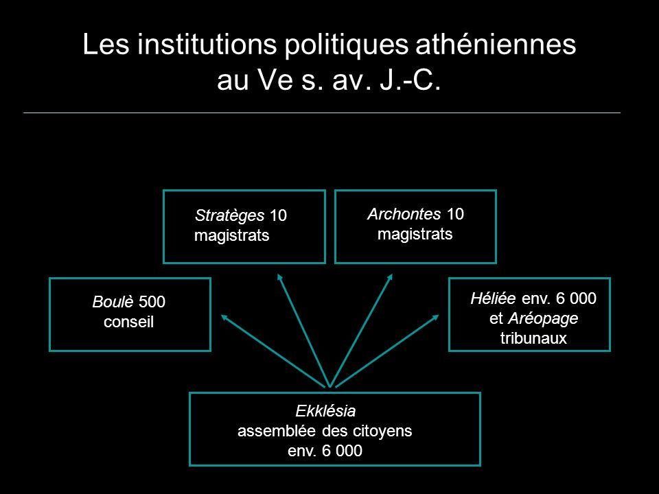 Les institutions politiques athéniennes au Ve s. av. J.-C. Ekklésia assemblée des citoyens env. 6 000 Héliée env. 6 000 et Aréopage tribunaux Archonte