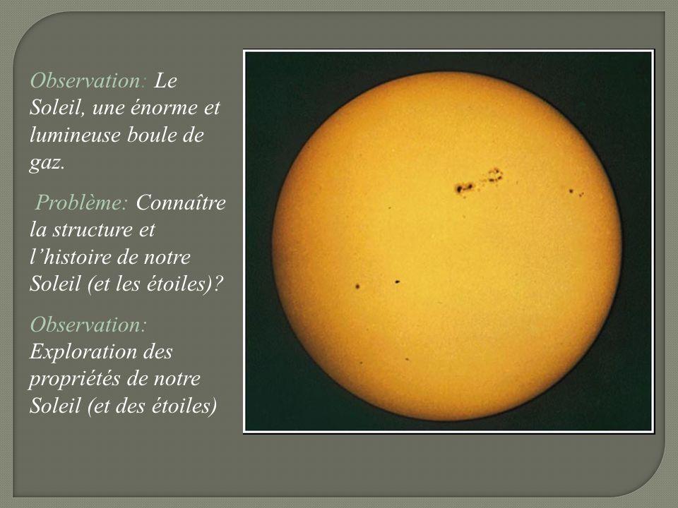 Observation: Le Soleil, une énorme et lumineuse boule de gaz. Problème: Connaître la structure et lhistoire de notre Soleil (et les étoiles)? Observat
