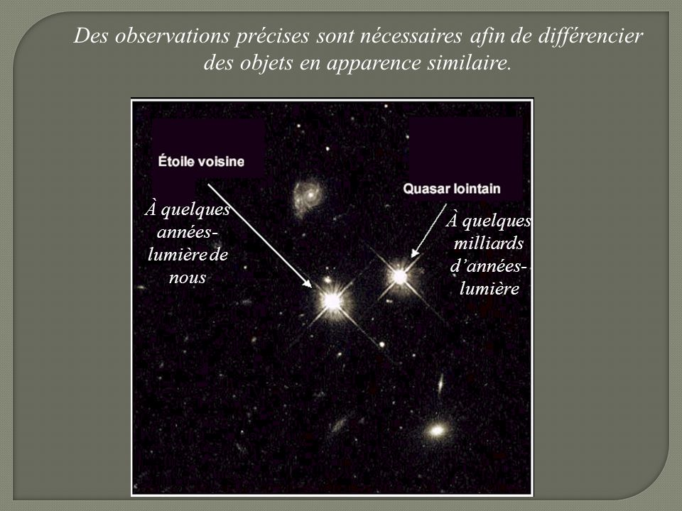 Des observations précises sont nécessaires afin de différencier des objets en apparence similaire. À quelques années- lumière de nous À quelques milli