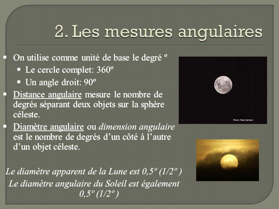 On utilise comme unité de base le degré º Le cercle complet: 360º Un angle droit: 90º Distance angulaire mesure le nombre de degrés séparant deux objets sur la sphère céleste.