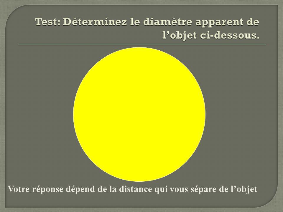 Votre réponse dépend de la distance qui vous sépare de lobjet
