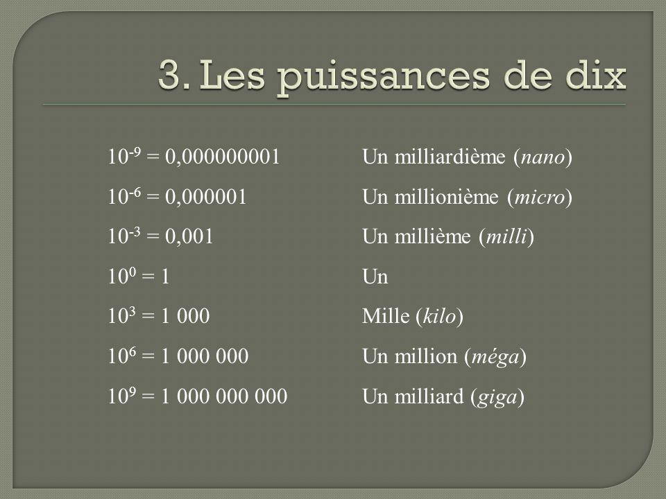 10 -9 = 0,000000001 10 -6 = 0,000001 10 -3 = 0,001 10 0 = 1 10 3 = 1 000 10 6 = 1 000 000 10 9 = 1 000 000 000 Un milliardième (nano) Un millionième (micro) Un millième (milli) Un Mille (kilo) Un million (méga) Un milliard (giga)