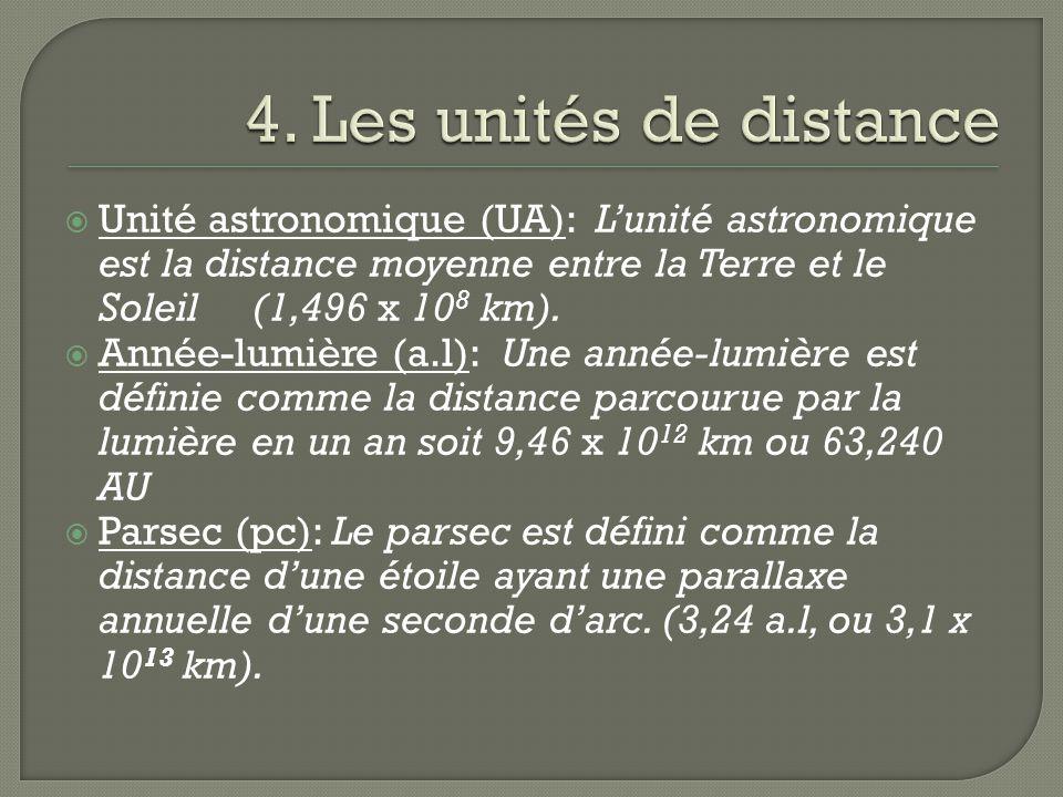 Unité astronomique (UA): Lunité astronomique est la distance moyenne entre la Terre et le Soleil (1,496 x 10 8 km). Année-lumière (a.l): Une année-lum