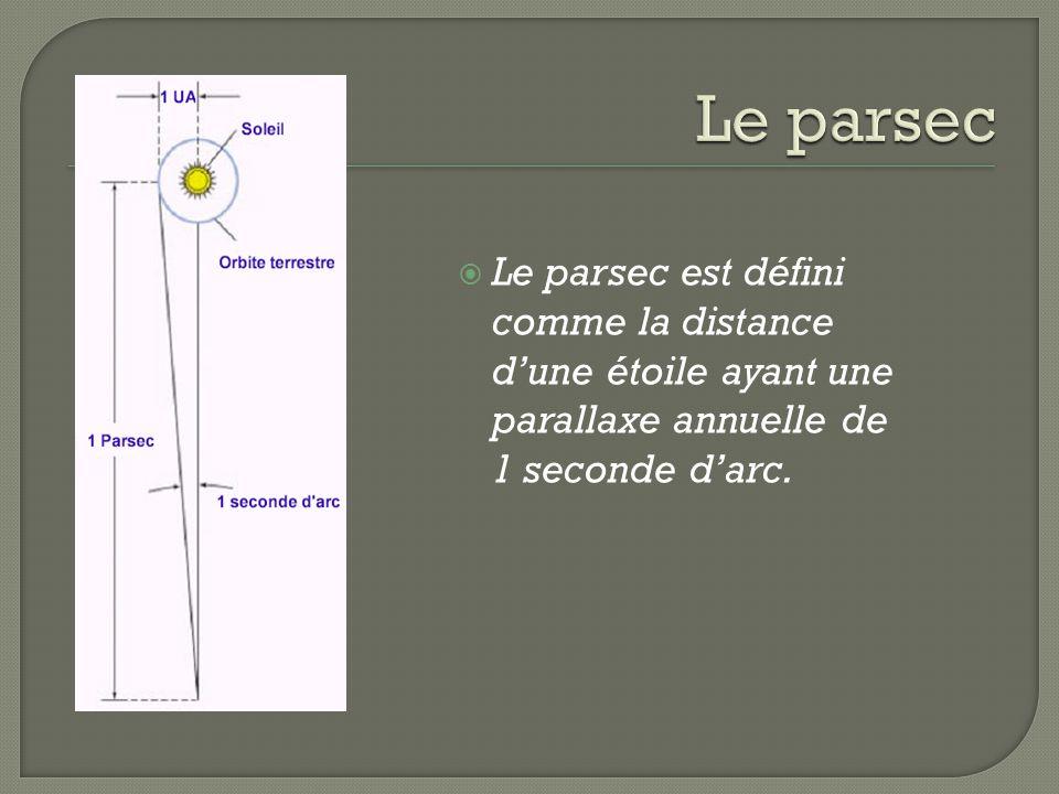 Le parsec est défini comme la distance dune étoile ayant une parallaxe annuelle de 1 seconde darc.