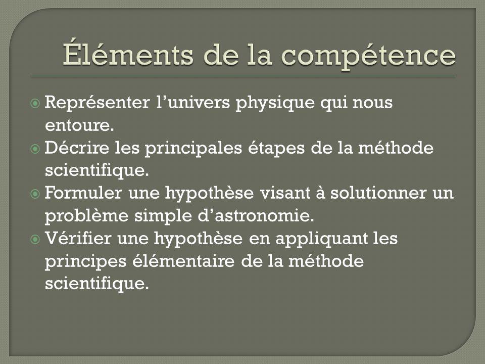 1.Méthode scientifique 2. Les mesures angulaires 3.
