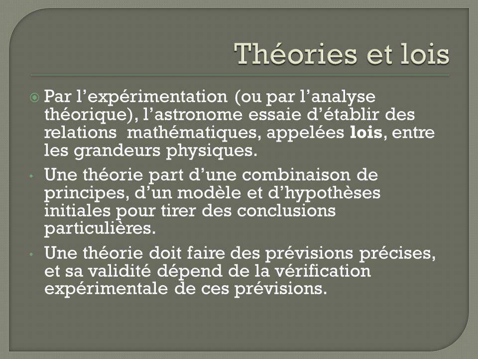 Par lexpérimentation (ou par lanalyse théorique), lastronome essaie détablir des relations mathématiques, appelées lois, entre les grandeurs physiques