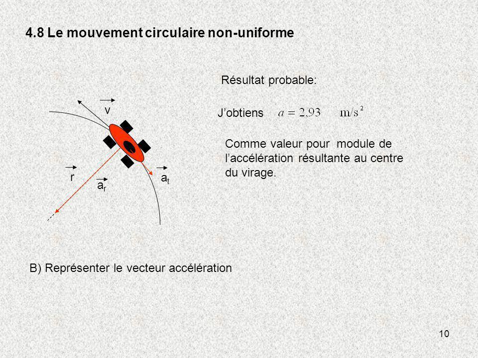10 4.8 Le mouvement circulaire non-uniforme v r atat arar Résultat probable: Comme valeur pour module de laccélération résultante au centre du virage.