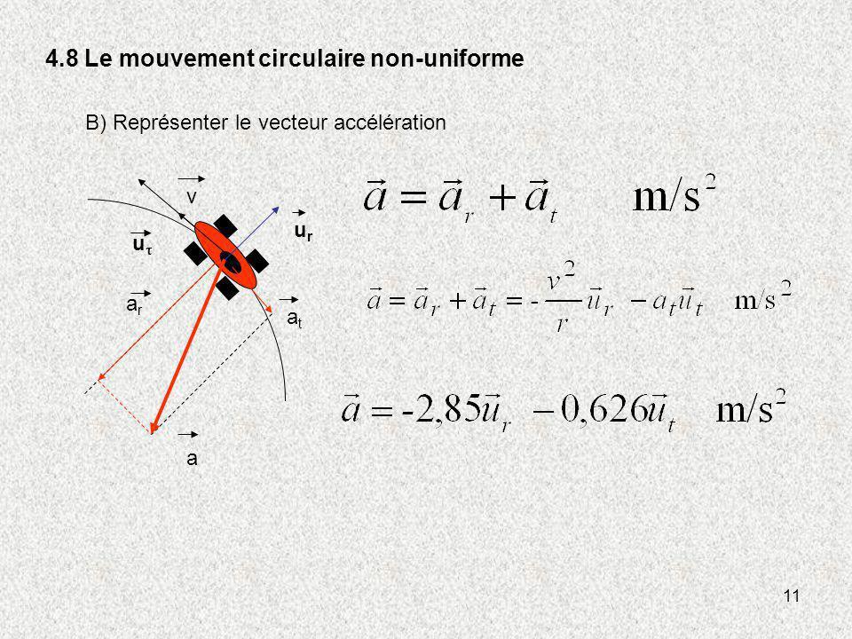 11 4.8 Le mouvement circulaire non-uniforme v a atat arar B) Représenter le vecteur accélération urur u