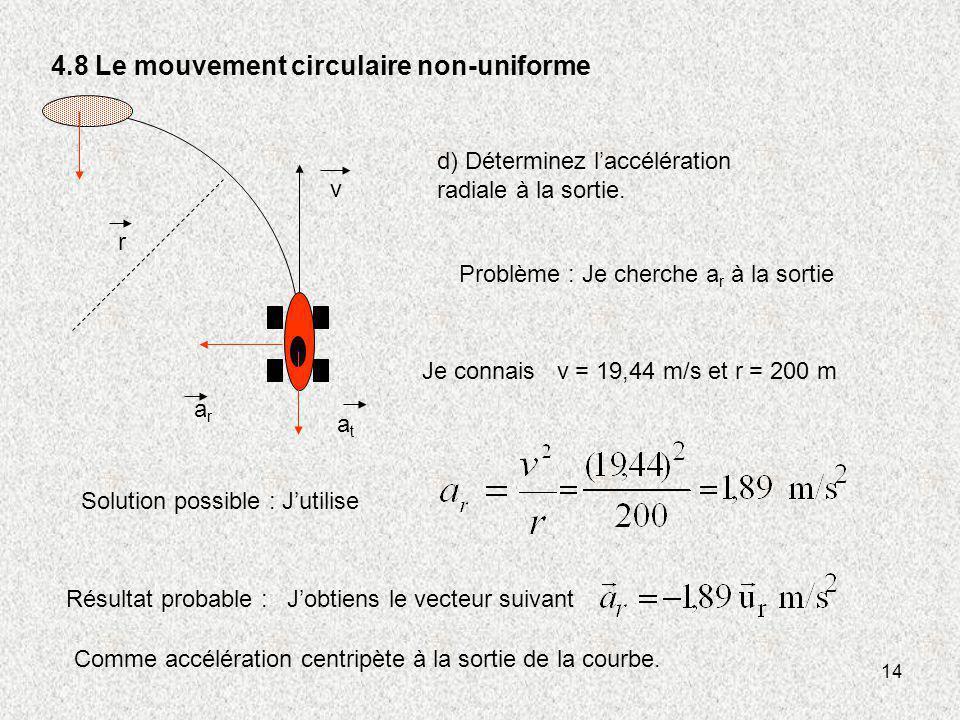 14 4.8 Le mouvement circulaire non-uniforme v r atat arar d) Déterminez laccélération radiale à la sortie. Problème : Je cherche a r à la sortie Je co