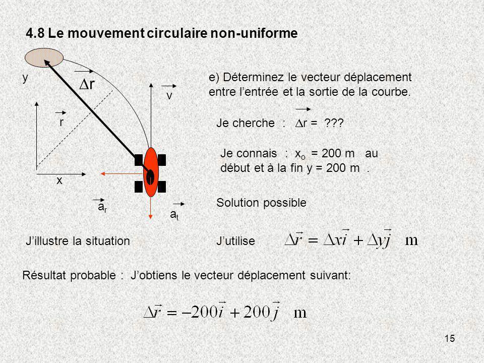 15 4.8 Le mouvement circulaire non-uniforme v r atat arar e) Déterminez le vecteur déplacement entre lentrée et la sortie de la courbe. x y Jillustre
