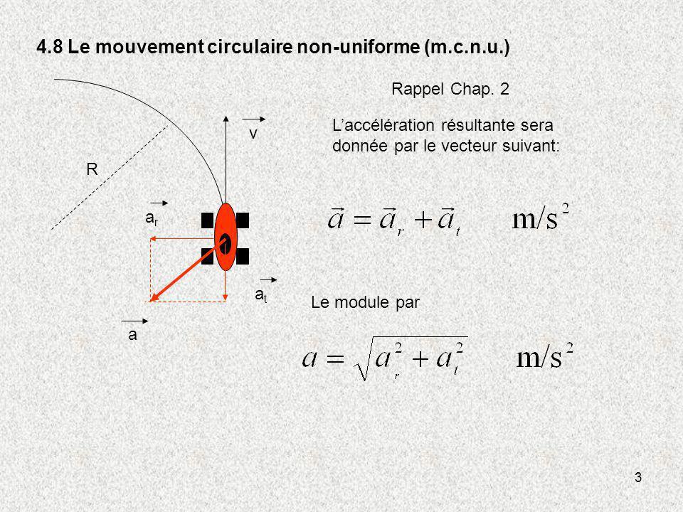 3 4.8 Le mouvement circulaire non-uniforme (m.c.n.u.) Laccélération résultante sera donnée par le vecteur suivant: v R atat arar Le module par a Rappe