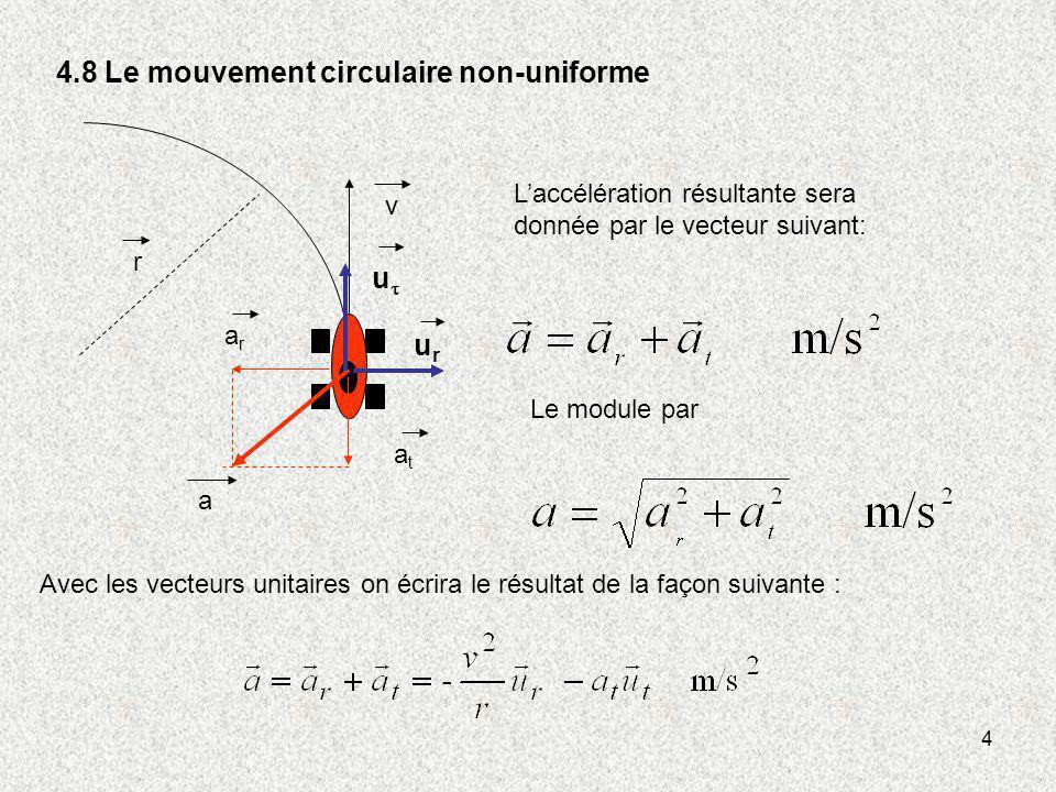 4 4.8 Le mouvement circulaire non-uniforme Laccélération résultante sera donnée par le vecteur suivant: v r atat arar Le module par urur u Avec les ve