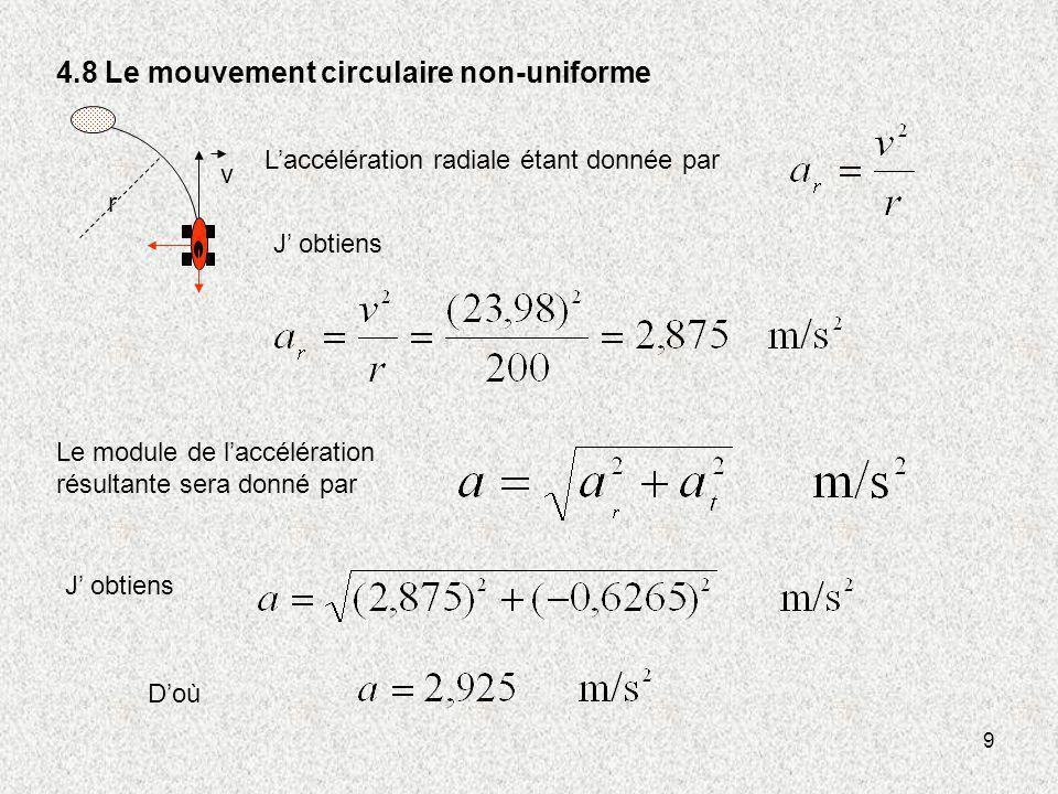 9 4.8 Le mouvement circulaire non-uniforme v r Laccélération radiale étant donnée par J obtiens Le module de laccélération résultante sera donné par J