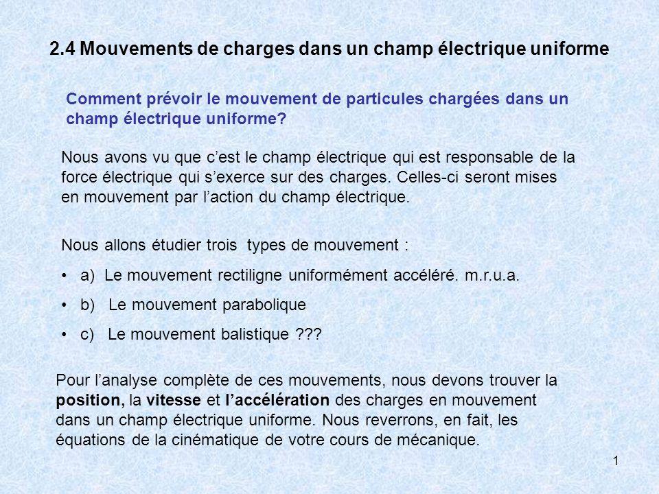 1 2.4 Mouvements de charges dans un champ électrique uniforme Nous avons vu que cest le champ électrique qui est responsable de la force électrique qu