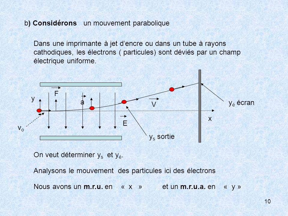 10 b) Considérons Dans une imprimante à jet dencre ou dans un tube à rayons cathodiques, les électrons ( particules) sont déviés par un champ électriq