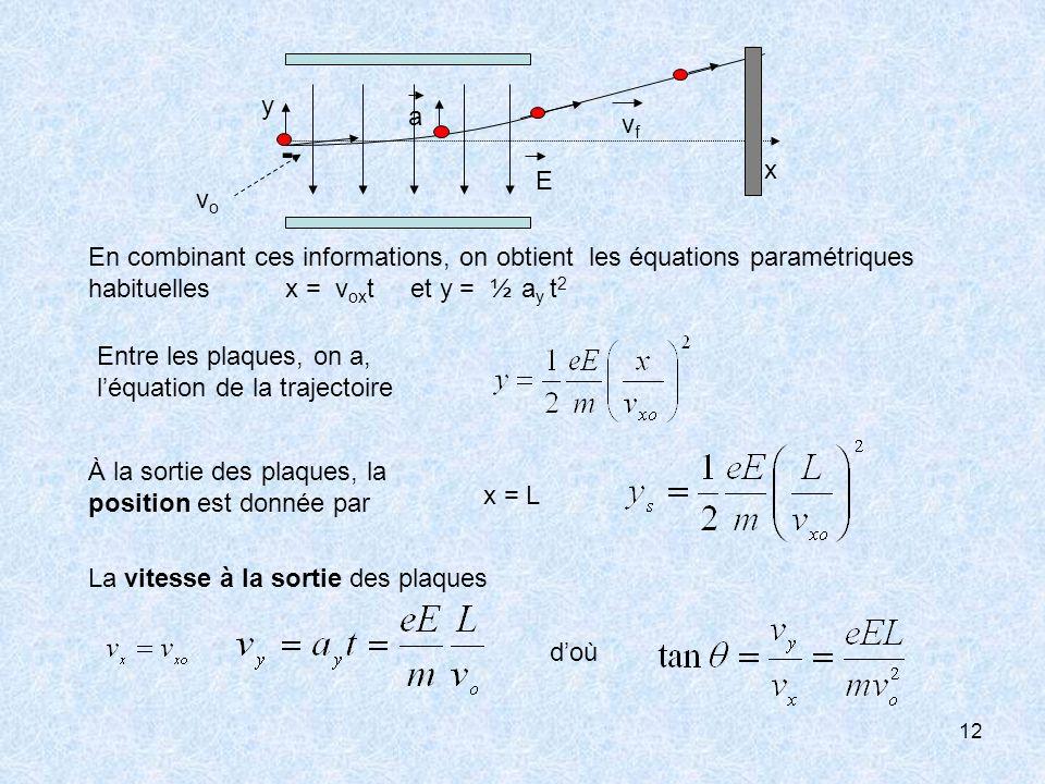12 - vfvf a x y E En combinant ces informations, on obtient les équations paramétriques habituelles x = v ox t et y = ½ a y t 2 À la sortie des plaque
