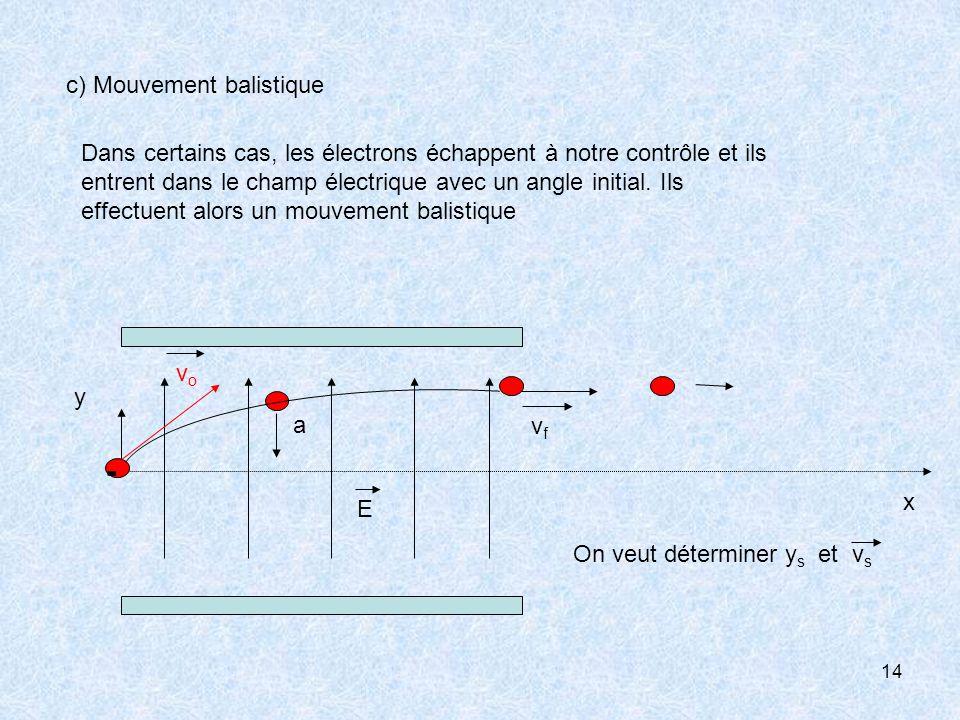 14 c) Mouvement balistique Dans certains cas, les électrons échappent à notre contrôle et ils entrent dans le champ électrique avec un angle initial.