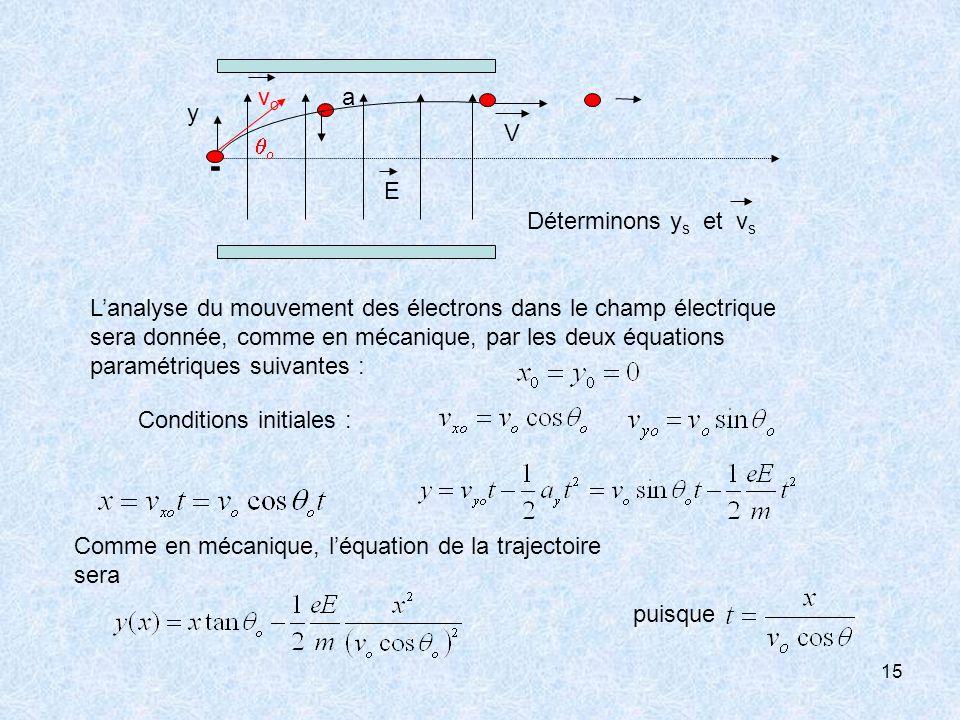 15 Lanalyse du mouvement des électrons dans le champ électrique sera donnée, comme en mécanique, par les deux équations paramétriques suivantes : - V