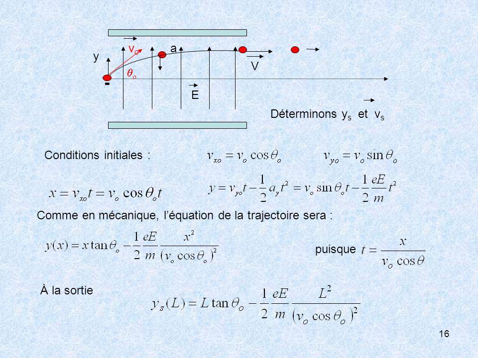 16 - V a y E vovo Comme en mécanique, léquation de la trajectoire sera : Conditions initiales : Déterminons y s et v s À la sortie puisque