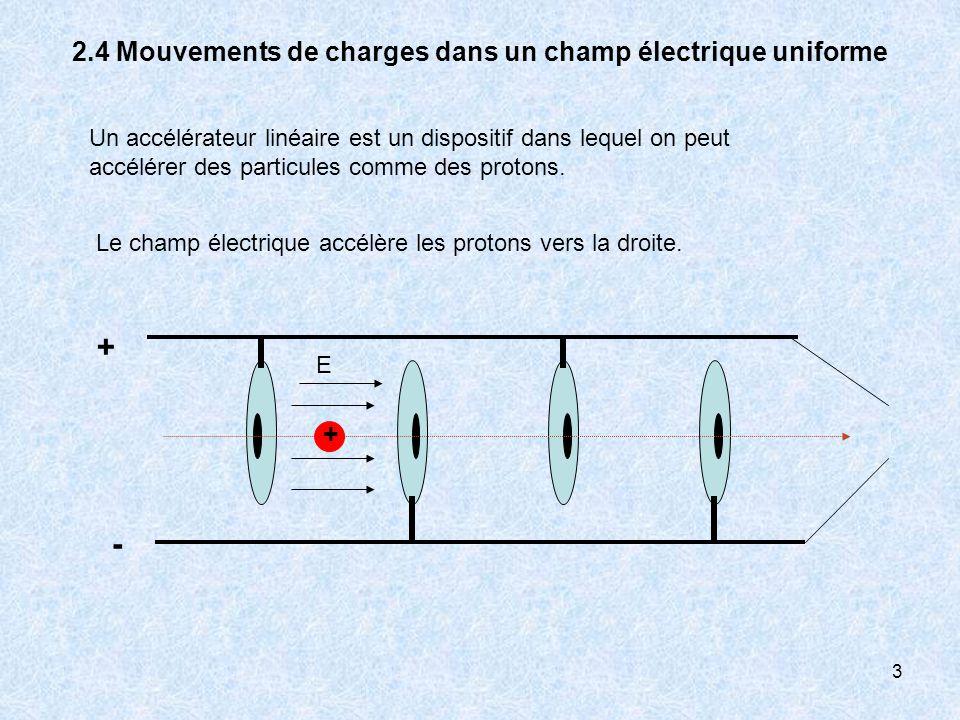 3 2.4 Mouvements de charges dans un champ électrique uniforme Un accélérateur linéaire est un dispositif dans lequel on peut accélérer des particules