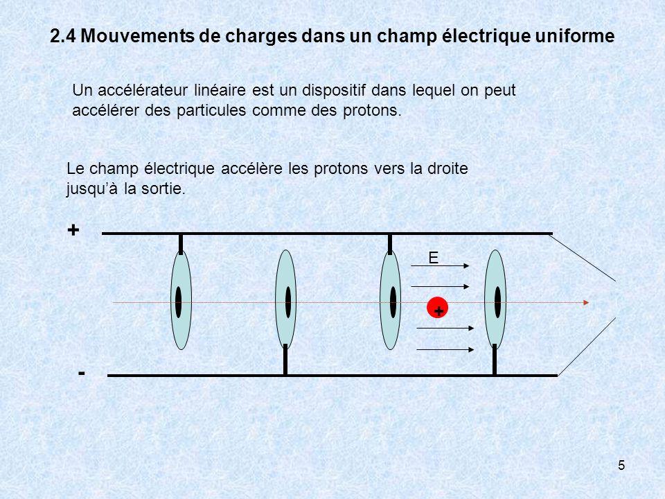 5 2.4 Mouvements de charges dans un champ électrique uniforme Un accélérateur linéaire est un dispositif dans lequel on peut accélérer des particules