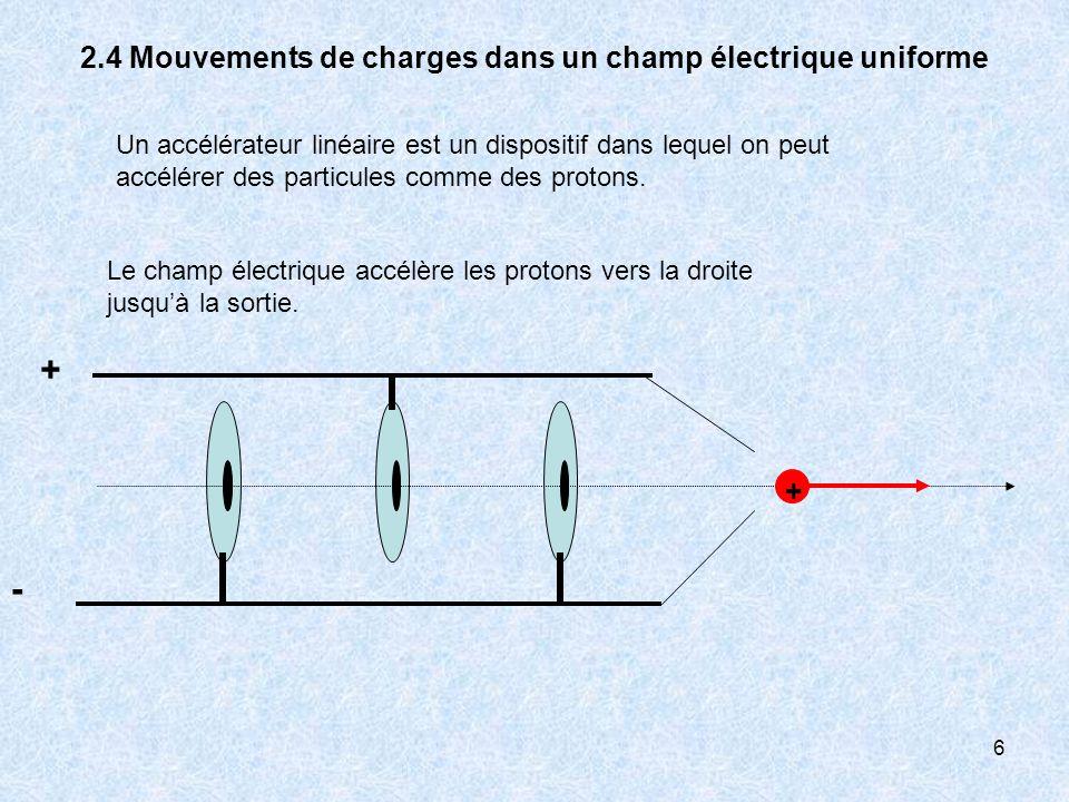 6 2.4 Mouvements de charges dans un champ électrique uniforme Un accélérateur linéaire est un dispositif dans lequel on peut accélérer des particules