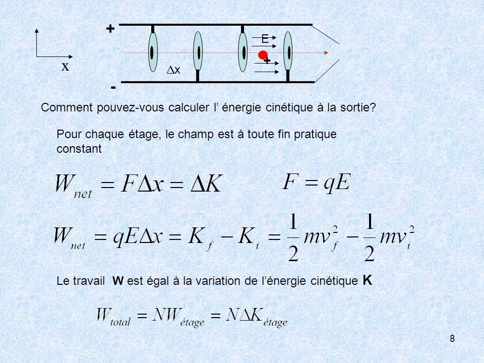 8 + + - E x Comment pouvez-vous calculer l énergie cinétique à la sortie? Pour chaque étage, le champ est à toute fin pratique constant Le travail W e