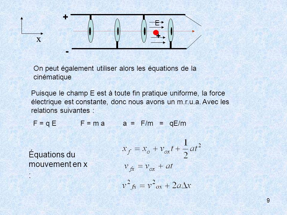 9 + + - E x Puisque le champ E est à toute fin pratique uniforme, la force électrique est constante, donc nous avons un m.r.u.a. Avec les relations su