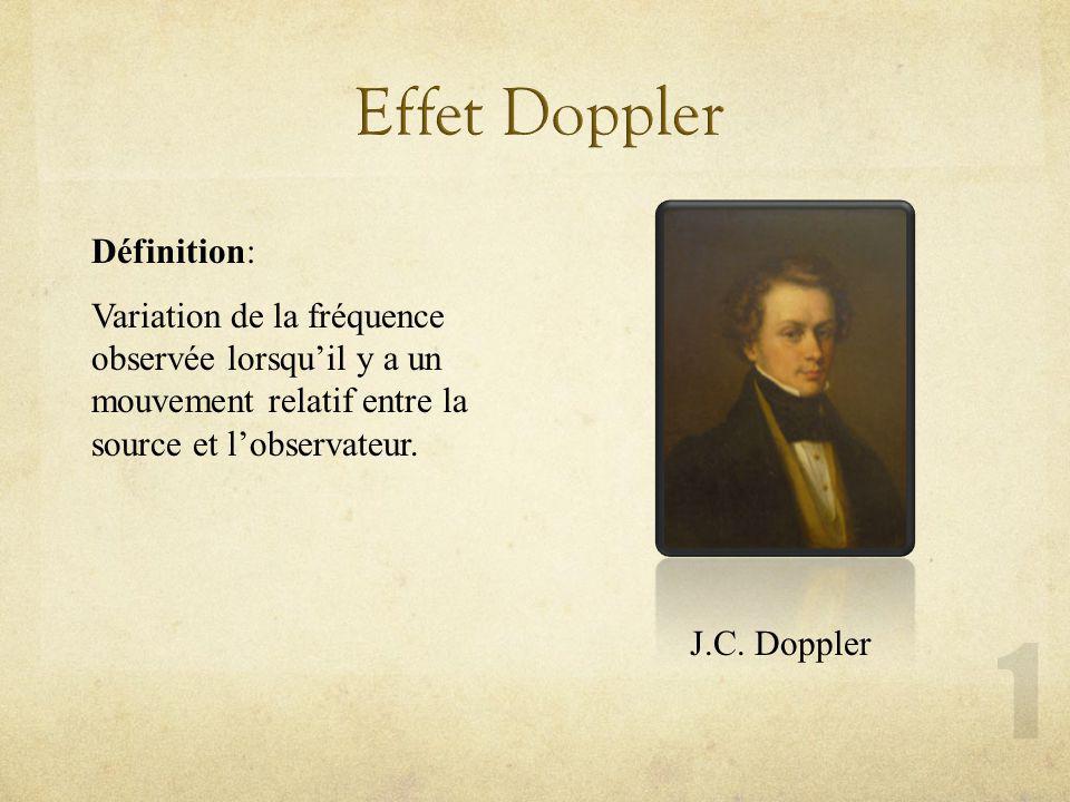 Définition: Variation de la fréquence observée lorsquil y a un mouvement relatif entre la source et lobservateur. J.C. Doppler