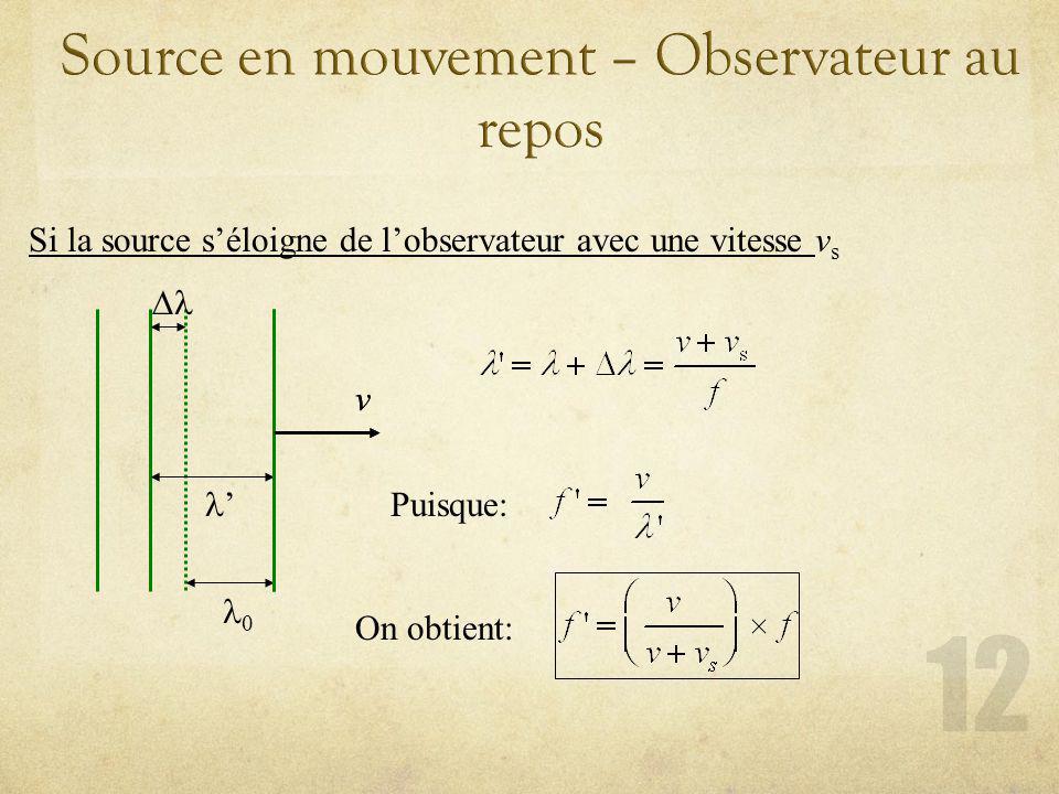 Si la source séloigne de lobservateur avec une vitesse v s v v Puisque: On obtient:
