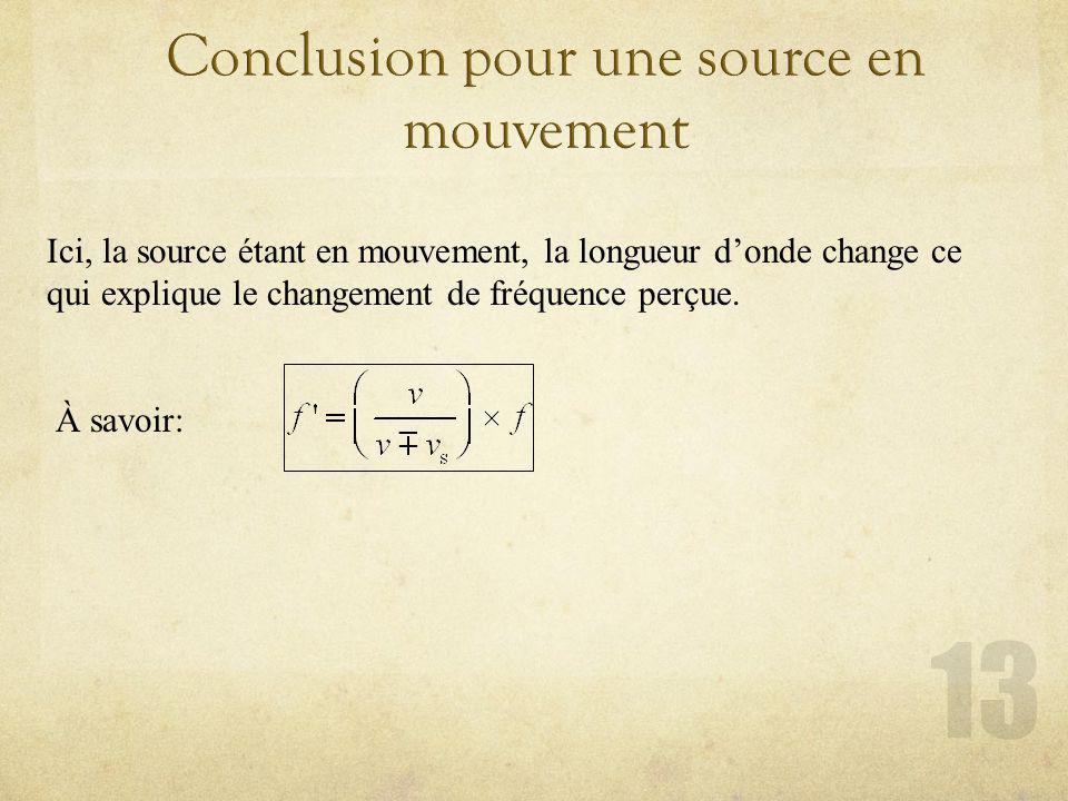 Ici, la source étant en mouvement, la longueur donde change ce qui explique le changement de fréquence perçue. À savoir: