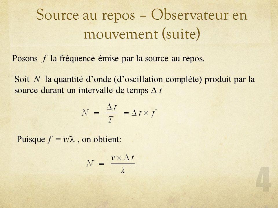 Posons f la fréquence émise par la source au repos. Soit N la quantité donde (doscillation complète) produit par la source durant un intervalle de tem