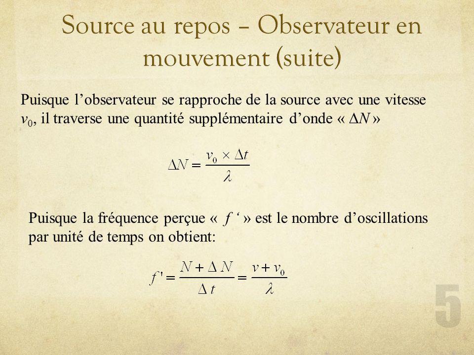 Puisque lobservateur se rapproche de la source avec une vitesse v 0, il traverse une quantité supplémentaire donde « N » Puisque la fréquence perçue « f » est le nombre doscillations par unité de temps on obtient: