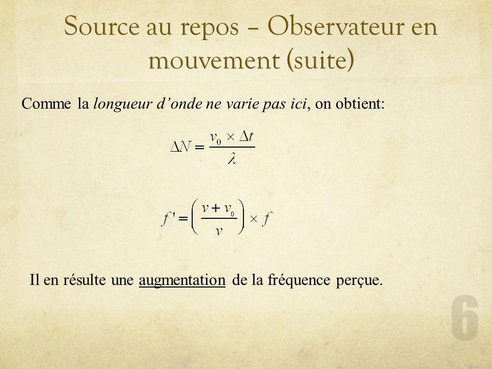 Comme la longueur donde ne varie pas ici, on obtient: Il en résulte une augmentation de la fréquence perçue.