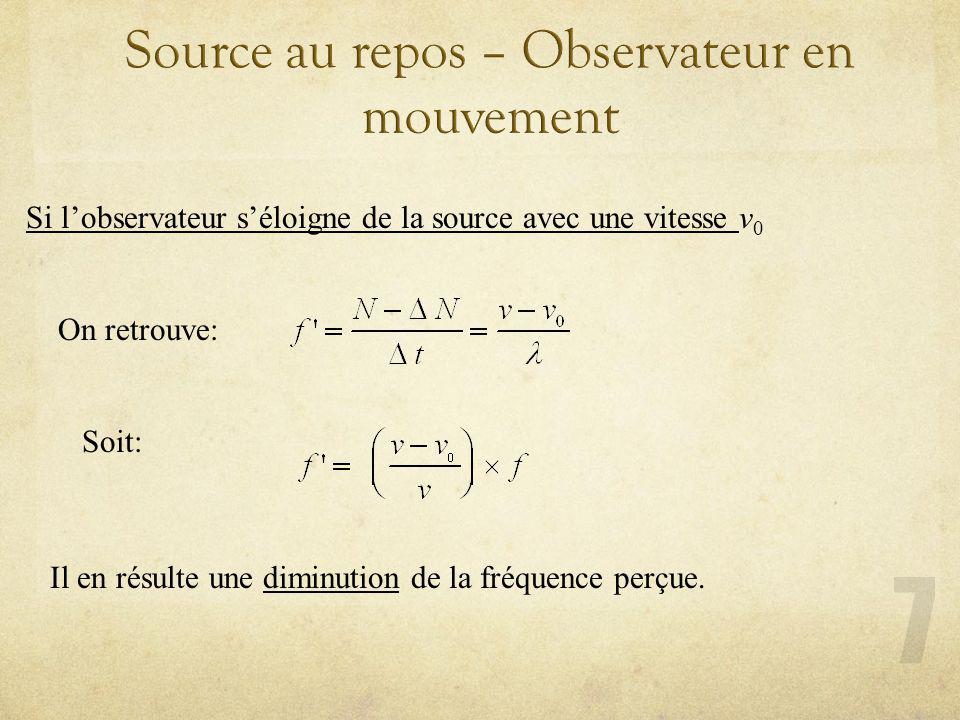 Si lobservateur séloigne de la source avec une vitesse v 0 Soit: Il en résulte une diminution de la fréquence perçue. On retrouve: