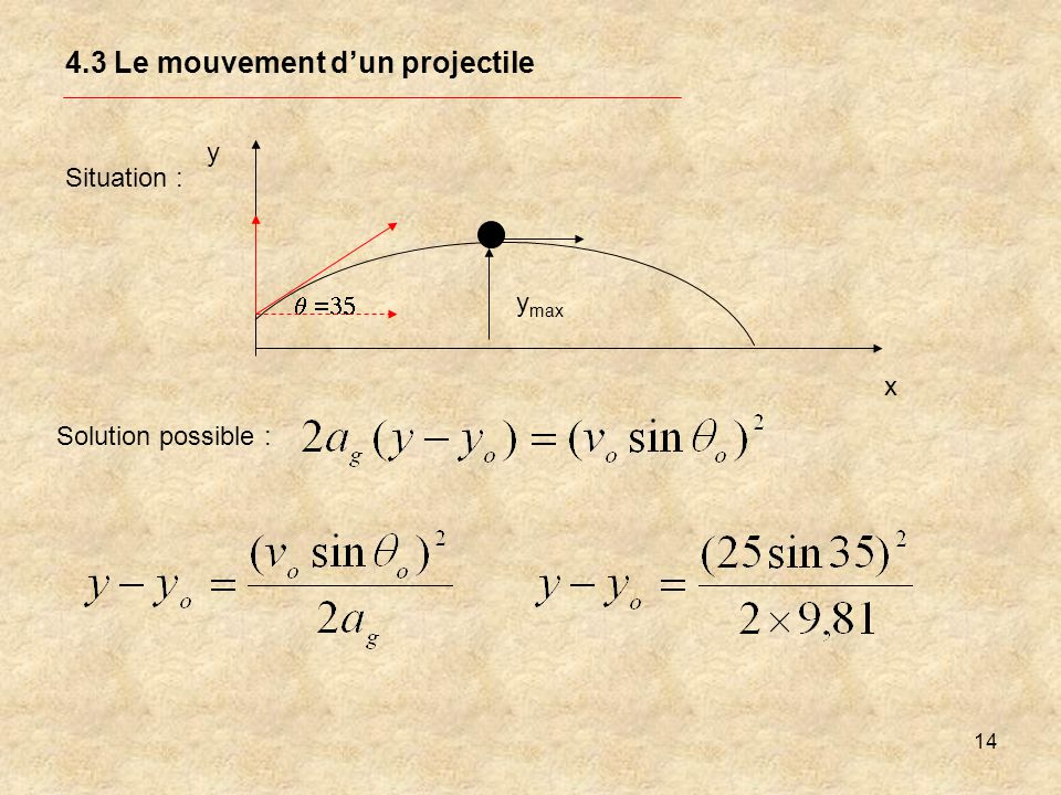 14 4.3 Le mouvement dun projectile Situation : y x y max Solution possible :