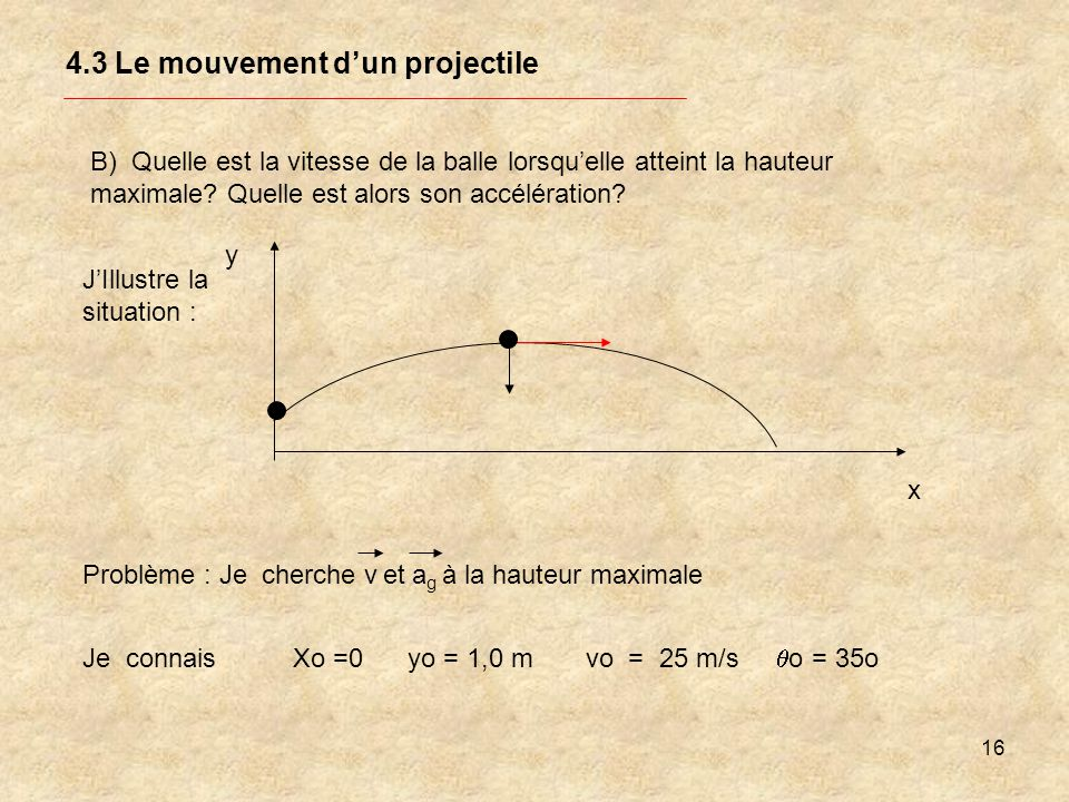 16 4.3 Le mouvement dun projectile B) Quelle est la vitesse de la balle lorsquelle atteint la hauteur maximale? Quelle est alors son accélération? JIl