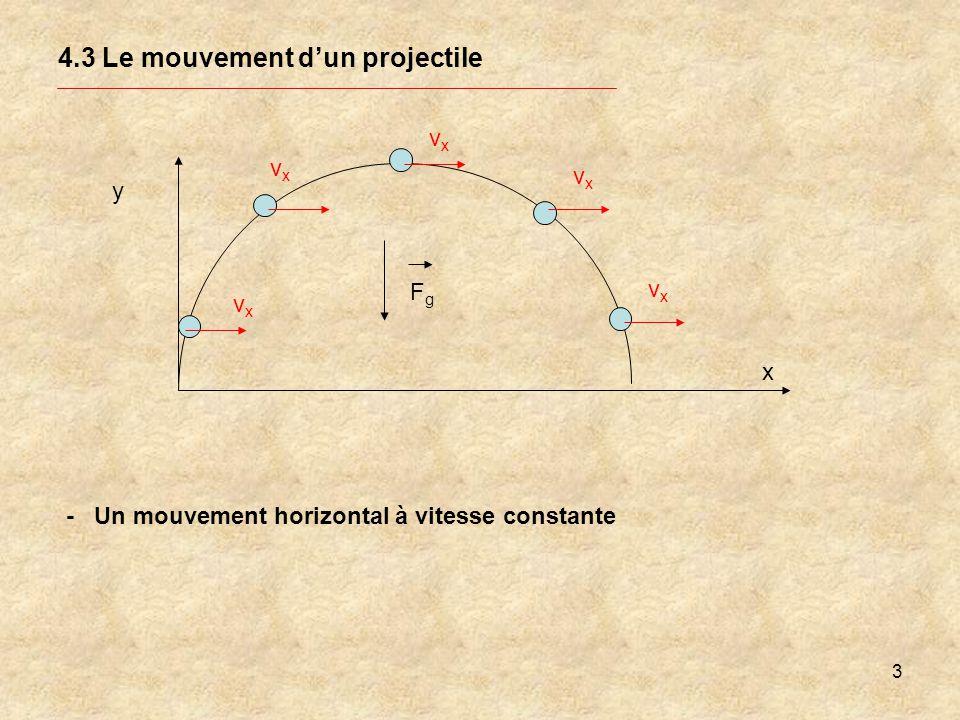 24 4.3 Le mouvement dun projectile Situation : y x R max c) Lors dun botté, pour quel angle la portée R est-elle maximale.