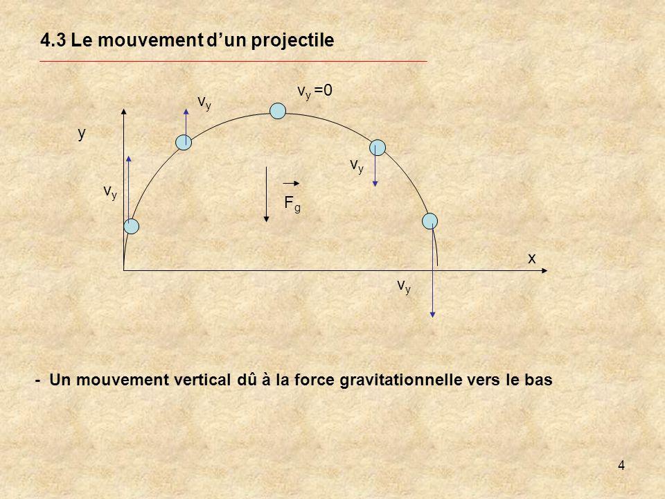 5 4.3 Le mouvement dun projectile y Cest Galilée qui, après quelques années, comprit un des premiers, limportance de voir le mouvement du projectile comme résultant deux mouvements perpendiculaires indépendants - Un mouvement horizontal à vitesse constante - Un mouvement vertical dû à la force gravitationnelle vers le bas FgFg vxvx x