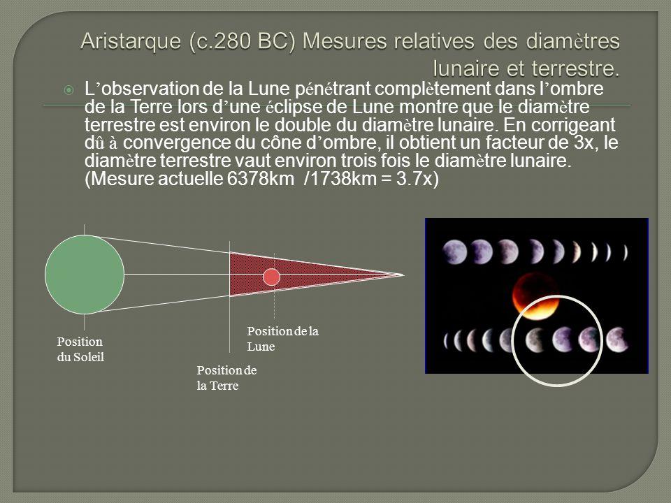 L observation de la Lune p é n é trant compl è tement dans l ombre de la Terre lors d une é clipse de Lune montre que le diam è tre terrestre est envi