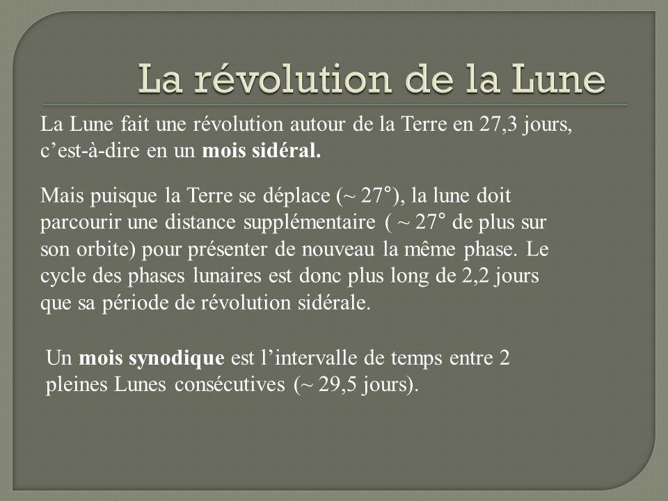 La Lune fait une révolution autour de la Terre en 27,3 jours, cest-à-dire en un mois sidéral. Mais puisque la Terre se déplace (~ 27°), la lune doit p