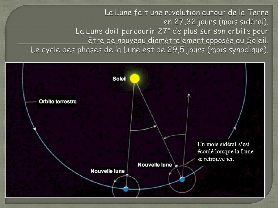 Rotation de la Terre Jour sidéral (par rapport aux étoiles) 23h 56m 4s Jour solaire (par rapport au Soleil) 24 h00
