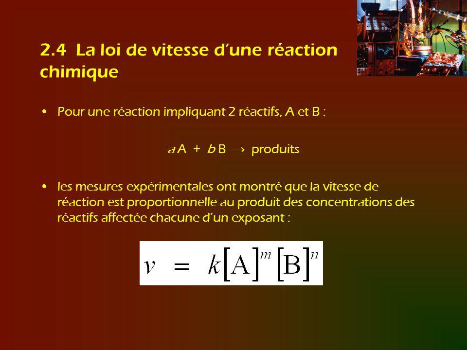 2.4 La loi de vitesse dune réaction chimique Pour une réaction impliquant 2 réactifs, A et B : a A + b B produits les mesures expérimentales ont montr