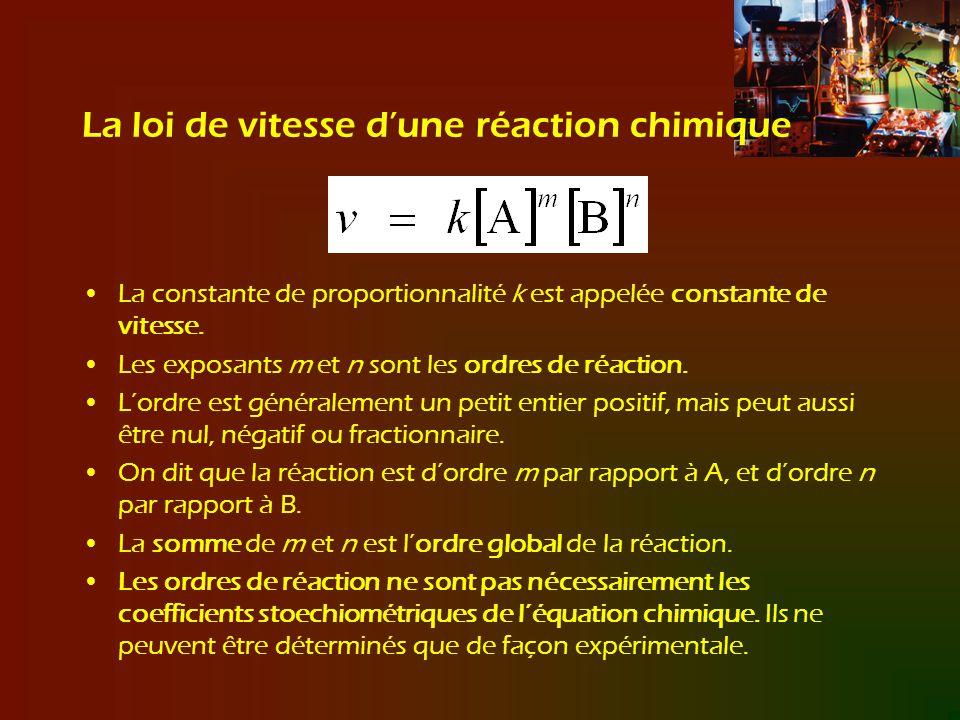 La loi de vitesse dune réaction chimique La constante de proportionnalité k est appelée constante de vitesse. Les exposants m et n sont les ordres de