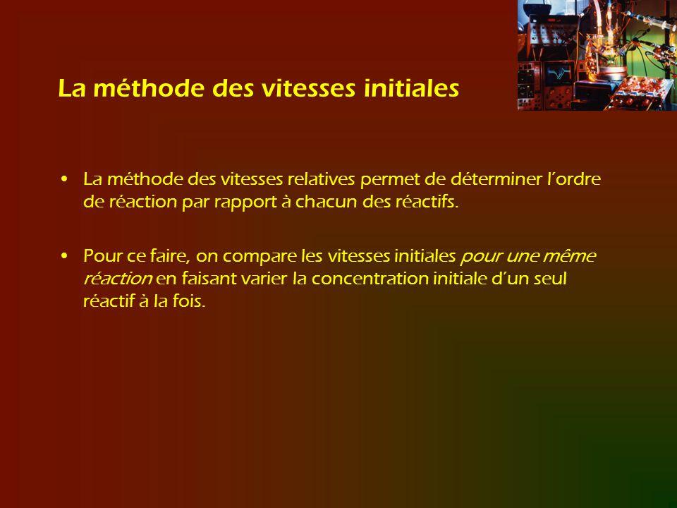 La méthode des vitesses initiales La méthode des vitesses relatives permet de déterminer lordre de réaction par rapport à chacun des réactifs. Pour ce